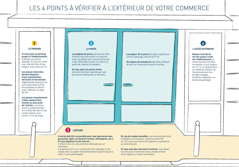 Accessibilite_guide-professionnel-1