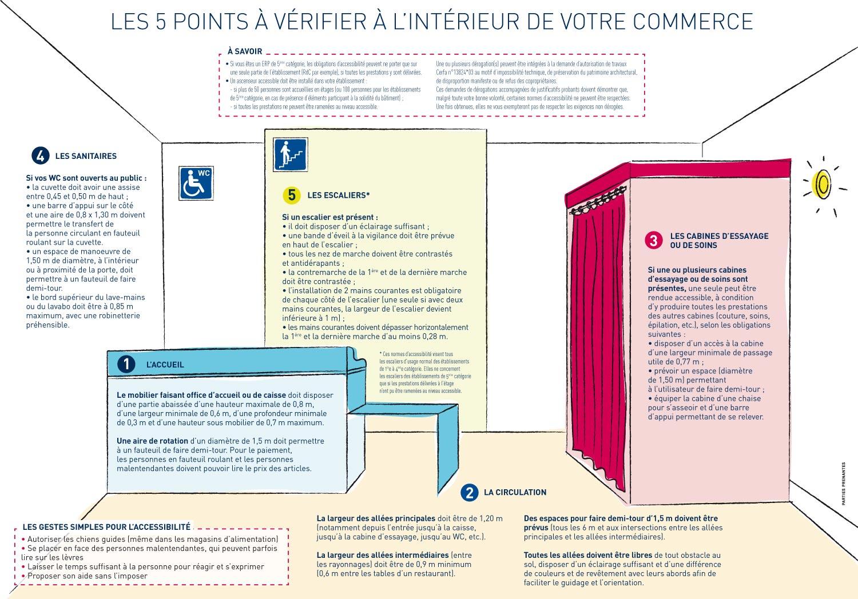 Accessibilite_guide-professionnel-2